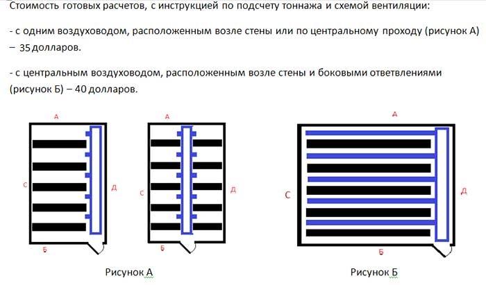 схема вентиляции камеры выращивания вешенки